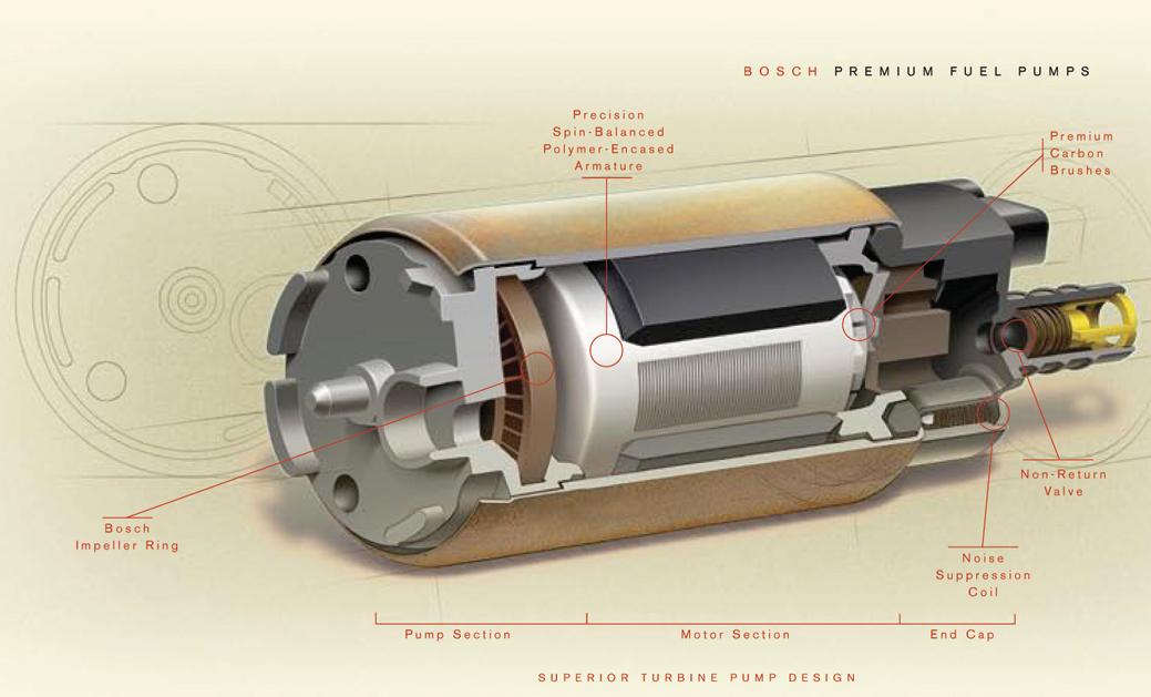 Fuel Pumps Photo 3